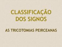 Classificação dos signos - Tricotomias Pierceanas