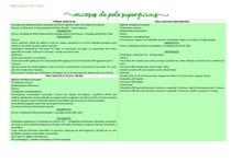 CARD MICOSES DE PELE - DANIELA JUNQUEIRA GOMES TEIXEIRA