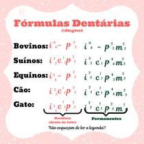 Fórmula Dentária