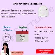 Método Contraceptivo