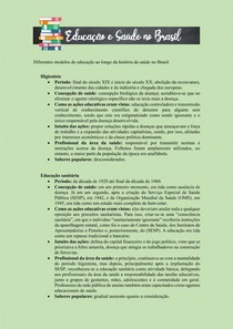 HISTÓRICO DA EDUCAÇÃO E SAÚDE NO BRASIL