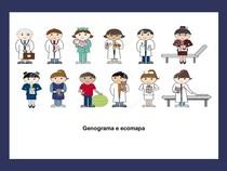 Genograma Ecomapa