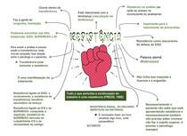 resistencia mapa PDF