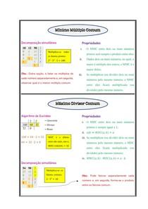 Mínimo Múltiplo Comum e Máximo divisor Comum (Resumo)