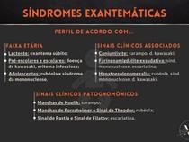 Síndromes Exantemáticas