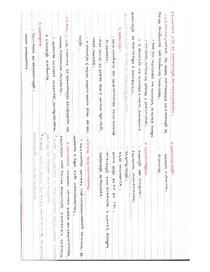 Administração de medicamentos - Parte 2