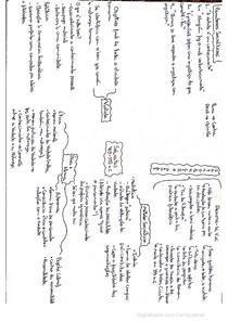 Mapa mental - Sócrates