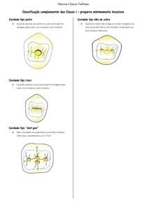 Dentística - Preparos minimamente invasivos (Classe I)