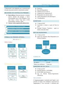 Farmacologia Colinérgico/Adrenérgico/Anti-hipertensivo
