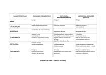 LESÕES DE TUMORES E CISTOS - LISTA 7