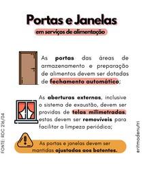 RDC 216 ESQUEMATIZADA - PORTAS E JANELAS
