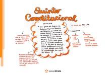 Quinto Constitucional, STF e STJ - Mapa Mental