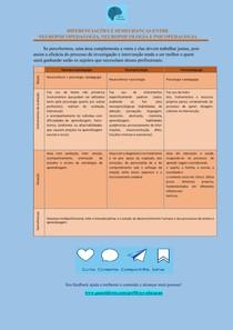 DIFERENÇAS ENTRE NEUROPSICOPEDAGOGIA NEUROPSICOLOGIA E PSICOPEDAGOGIA