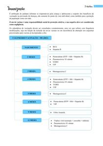 Imunização - Resumo + Questões