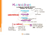 Municípios - Mapa Mental