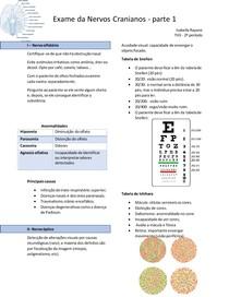Exame dos Nervos Cranianos - Parte 1