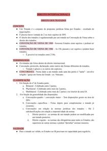 DIREITO INTERNACIONAL 6 - DIREITO DOS TRATADOS