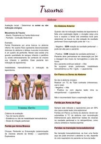 Trauma Abdome - Cirurgia do Trauma