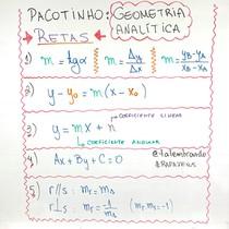 Geometria Analítica - Retas - Pacotinhos Rafa Jesus