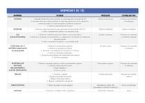 Hormônios do TGI - Fisiologia