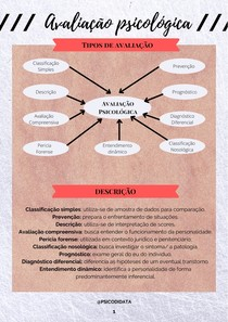 Tipos de avaliação psicológica