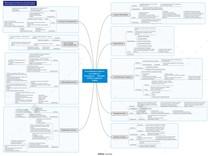 Procedimentos básicos na Urgência e Emergência