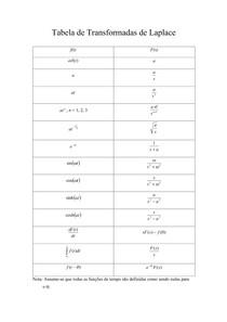 Tabela de Transformadas de Laplace