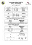 Tabelas de Referência para SInais Vitais