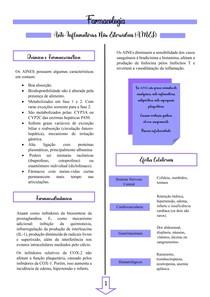 Farmacologia dos Anti-inflamatórios não esteroidais