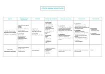 Tabela Cocos Gram negativos