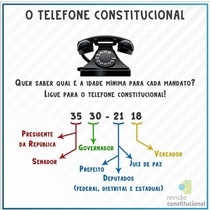Telefone Constitucional