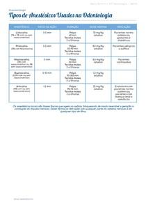 Tipos de Anestésicos Usados na Odontologia