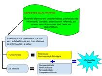 Aspectos Qualitativos da Informação Contábil