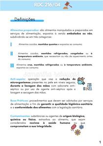 RDC 216 ESQUEMATIZADA - DEFINIÇÕES E CONCEITOS