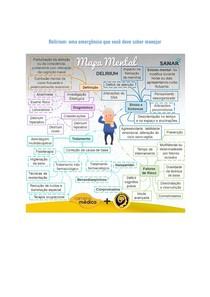 Mapa Mental - Delirium