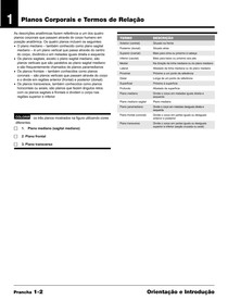 Aula 4 - Texto complementar de planos e movimentos