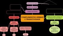 COMPLEMENTOS VERBAIS E TRANSITIVIDADE