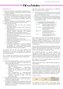 Pneumonia Adquirida na Comunidade na Pediatria