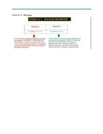 Administração- Teoria X e Y