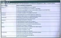 Efeitos da deficiência de micronutrientes na resposta imune