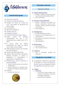 Resumo - Estafilococos