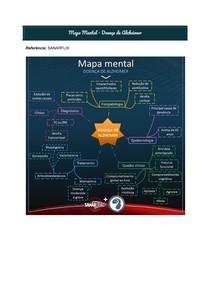 Mapa Mental - Doença de Alzheimer