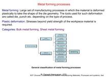 Metal forming processes_full