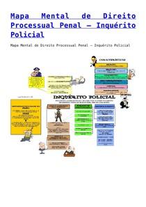 mapa mental policia militar