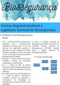Normas Regulamentadoras e Legislação Nacional de Biossegurança