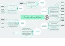 Fármacos sedativos-hipnóticos