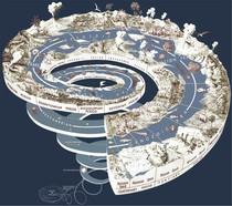 Eras Geológicas da Terra