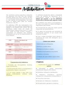 FARMACOLOGIA - ANTIBIOTICOS
