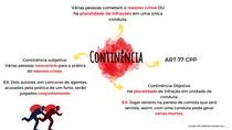 mapa mental- processo penal (1)