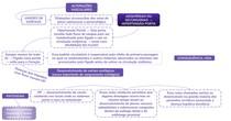 5 Alterações vasculares (esôfago)